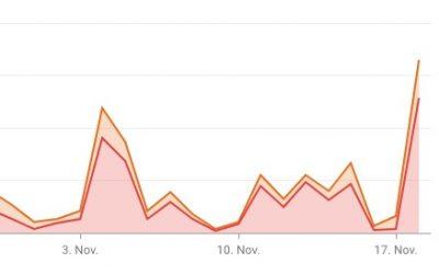 Local SEO – Suchanfragen über Google Maps mehr als doppelt so hoch als in der Google Suche!